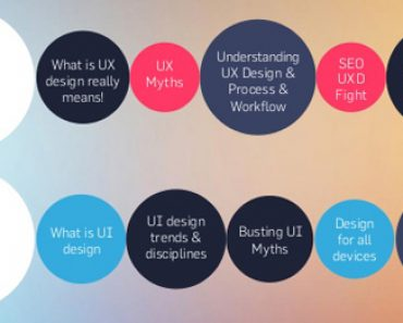 ux-ul-tools-for-designers