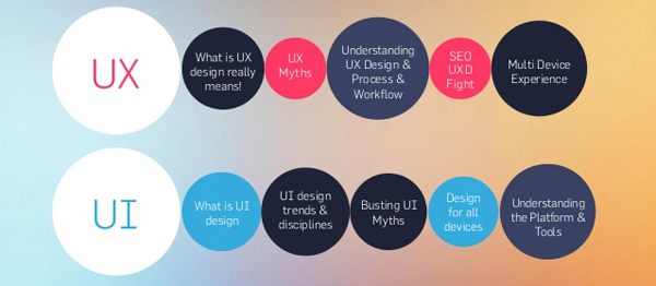 15 ux and ui tools for designers developers feed - Ui Designer Tools