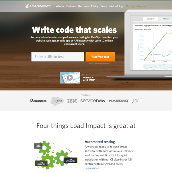 20 best performance testing tools - LoadImpact