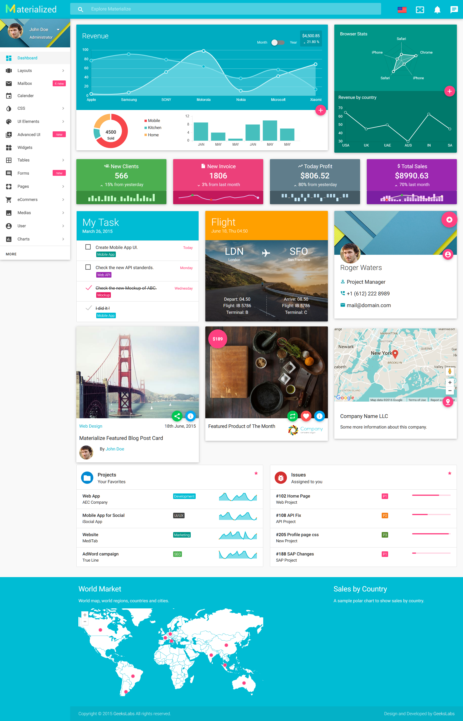 5 dashboard templates for your saas application for Architect website design