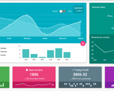 5 Dashboard Templates for Your SaaS Application