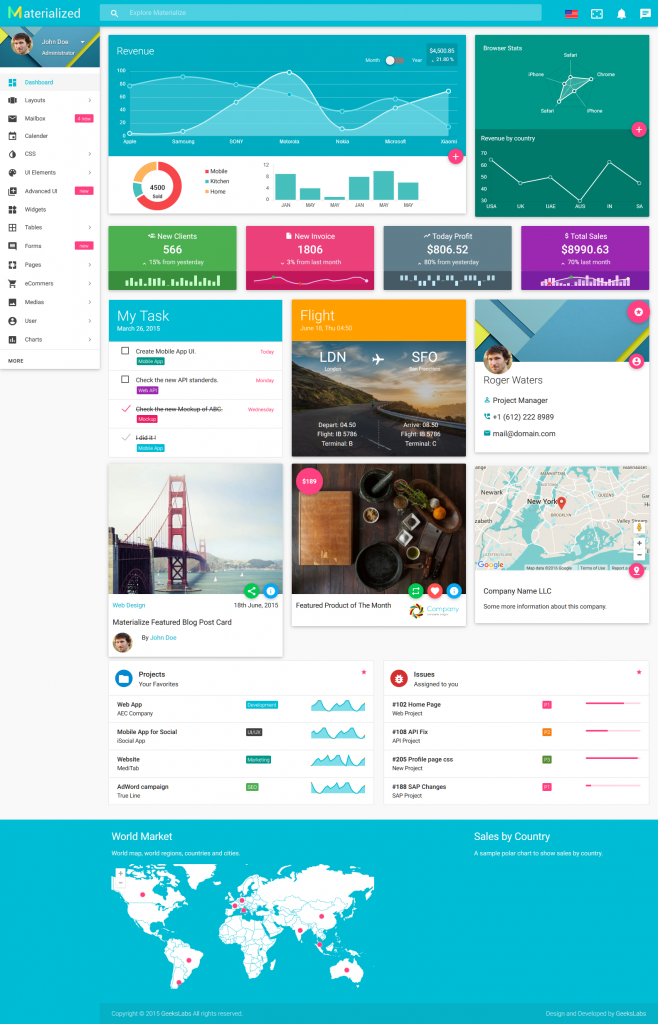 5 Dashboard Templates for Your SaaS Application - Materialize